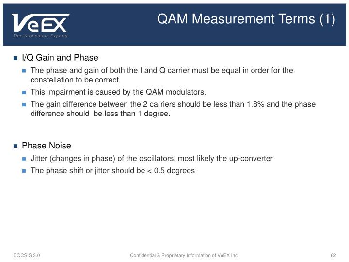 QAM Measurement Terms (1)