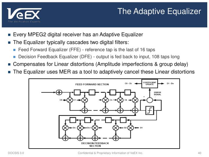 The Adaptive Equalizer