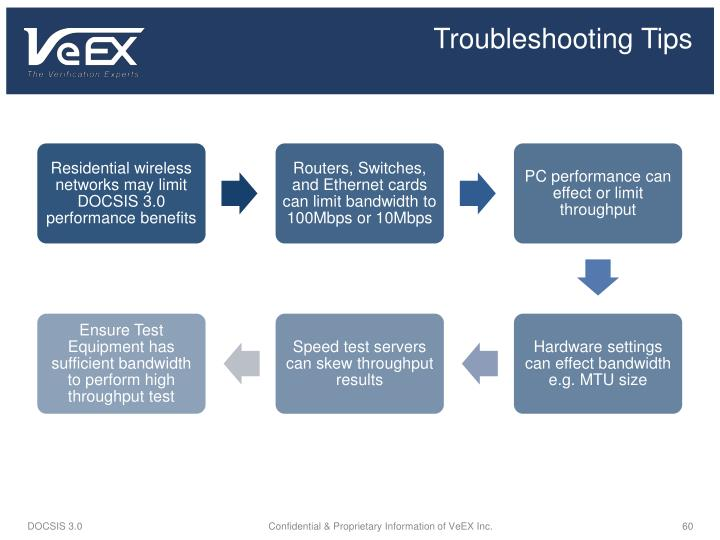 Troubleshooting Tips