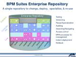 bpm suites enterprise repository a single repository to change deploy specialize re use