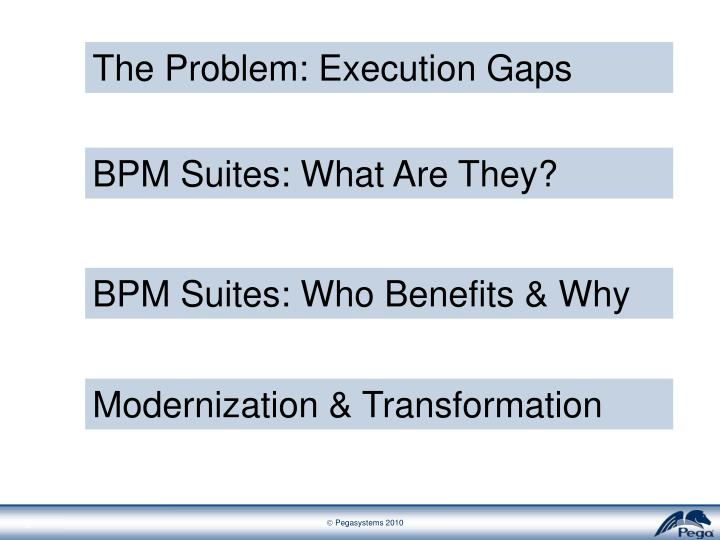 The Problem: Execution Gaps