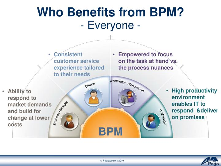 Who Benefits from BPM?