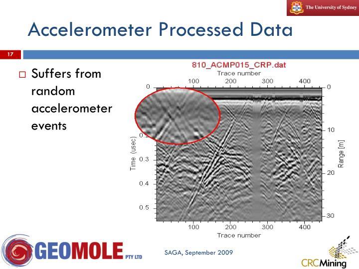 Accelerometer Processed Data