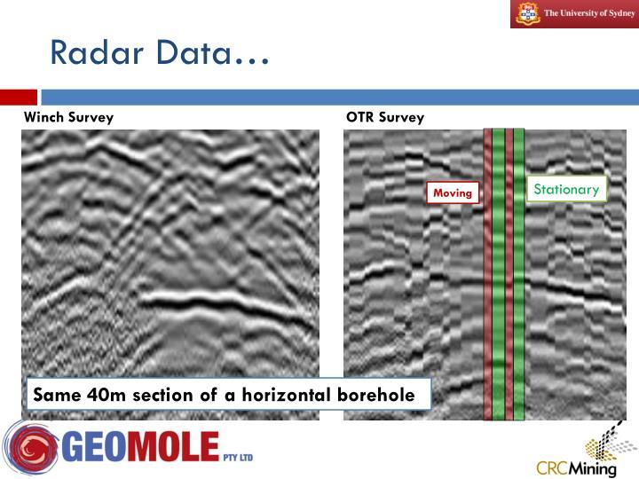 Radar Data…