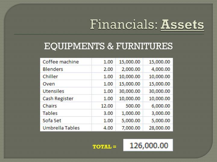 Financials: