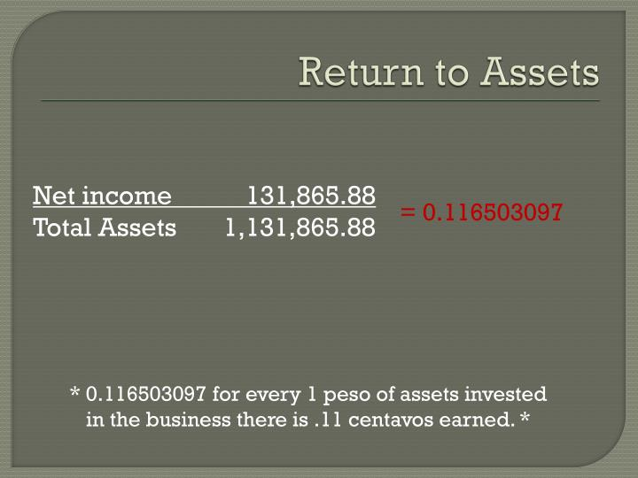 Return to Assets