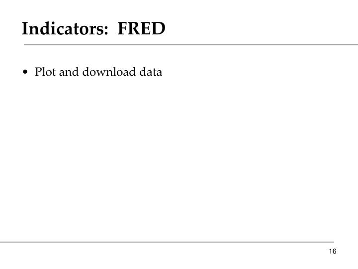 Indicators:  FRED