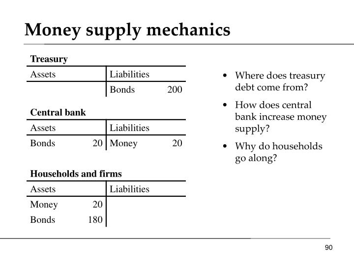 Money supply mechanics