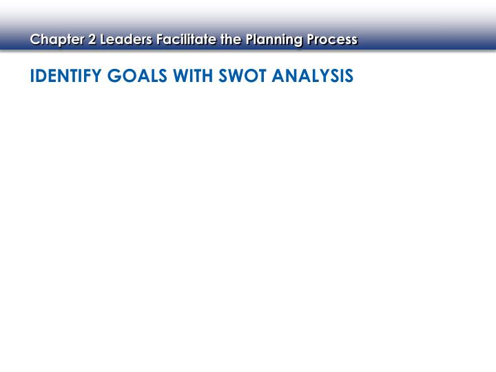 Identify Goals with SWOT Analysis