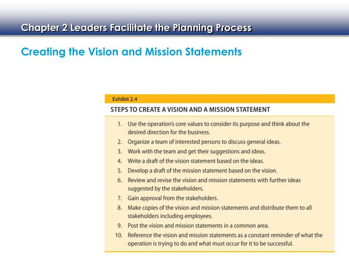 Creating the Vision and Mission Statements