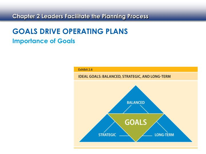 Goals Drive Operating Plans