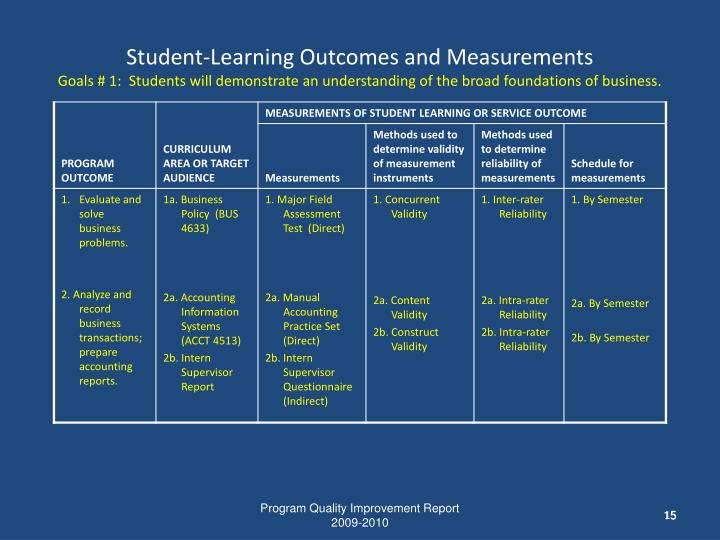 Student-Learning Outcomes and Measurements