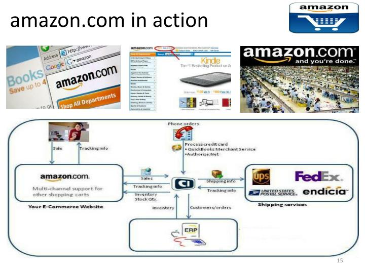 amazon.com in action