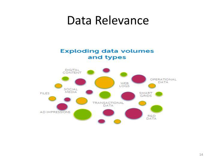 Data Relevance