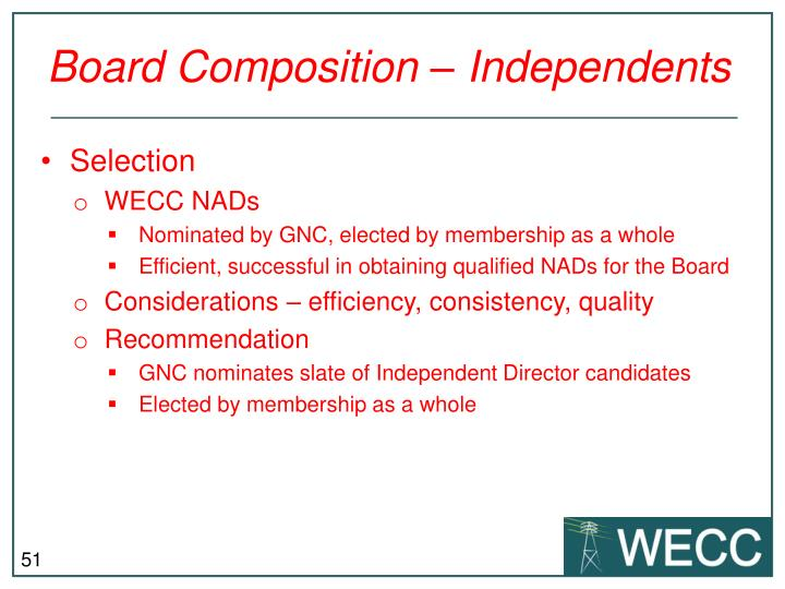 Board Composition – Independents