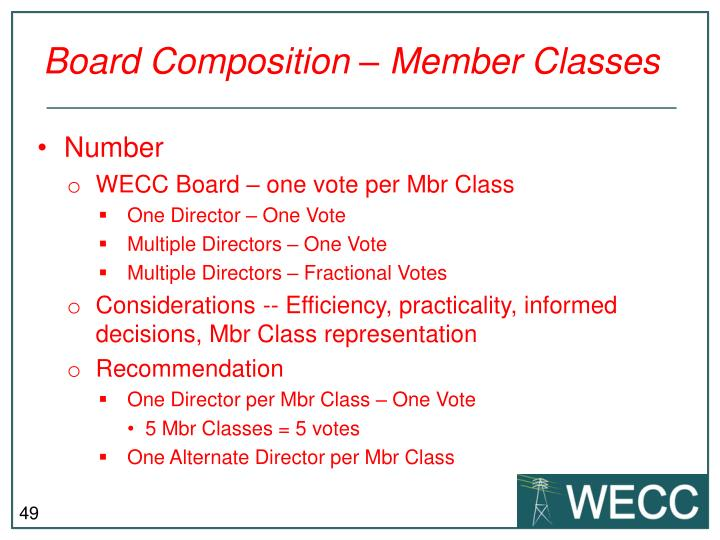 Board Composition – Member Classes
