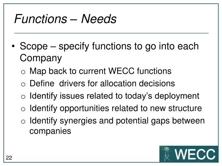 Functions – Needs
