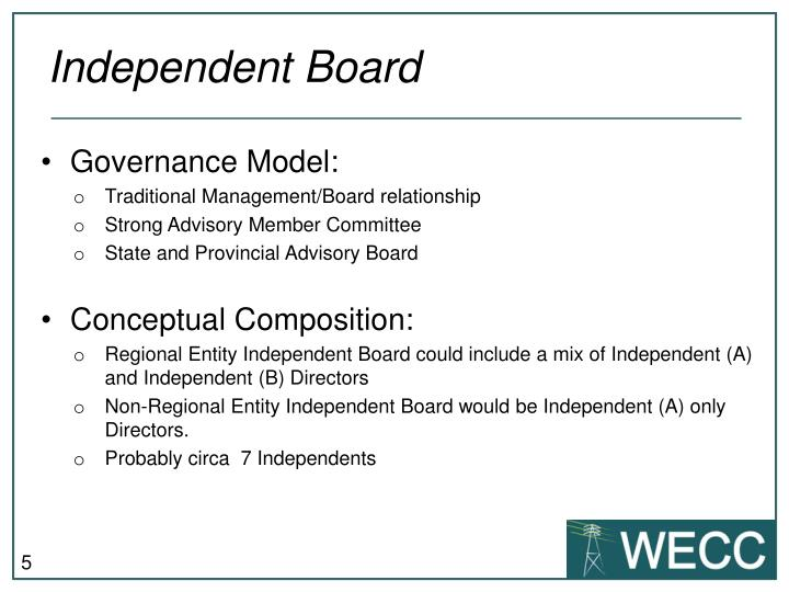 Independent Board