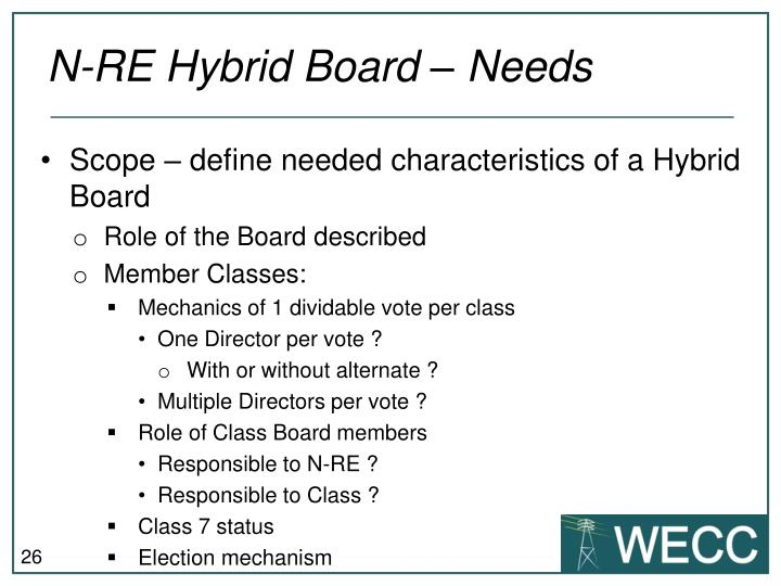 N-RE Hybrid Board – Needs