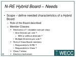 n re hybrid board needs