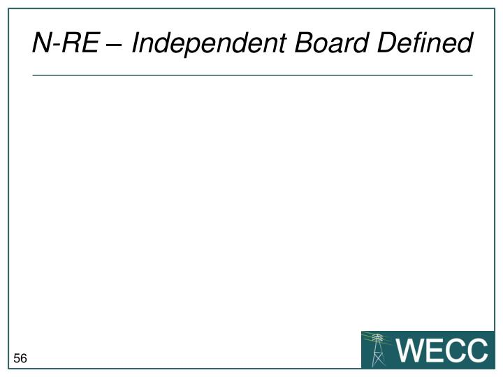 N-RE – Independent Board Defined