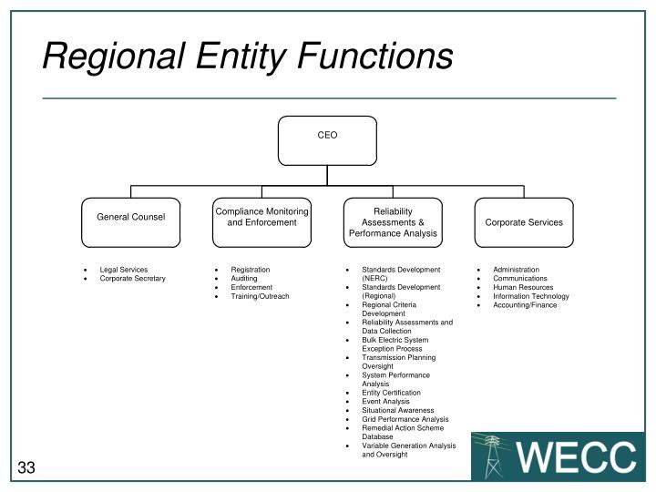 Regional Entity Functions