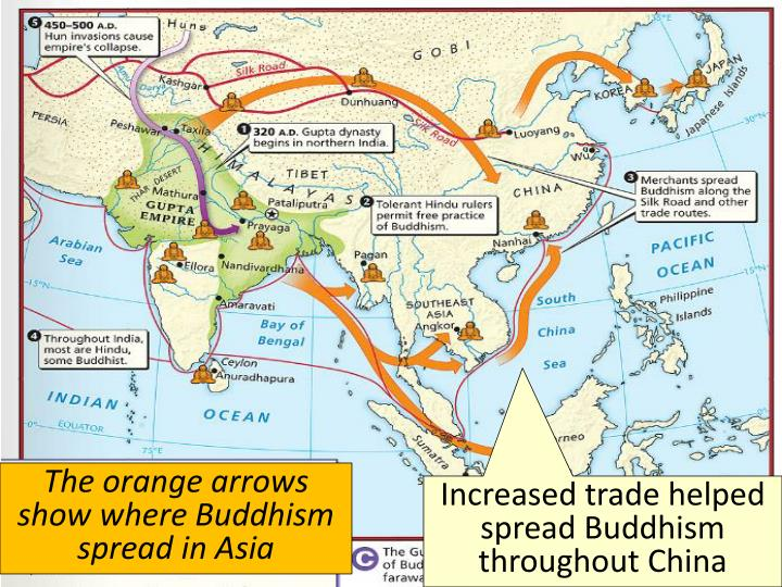The orange arrows show where Buddhism spread in Asia