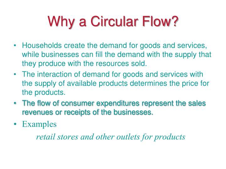 Why a Circular Flow?