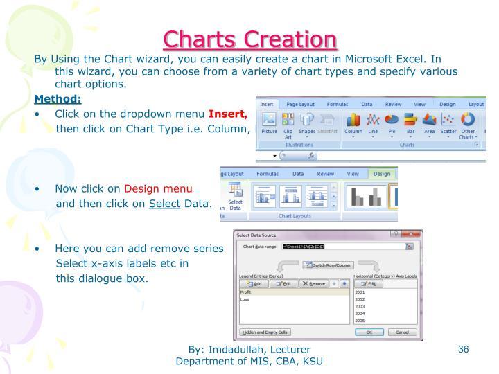 Charts Creation