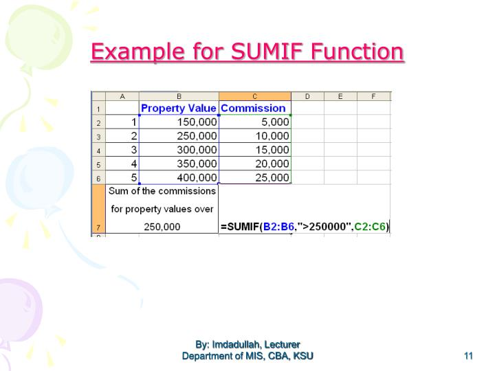Example for SUMIF Function