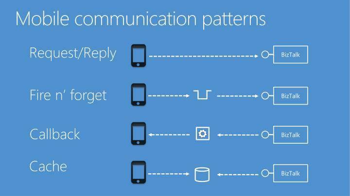 Mobile communication patterns