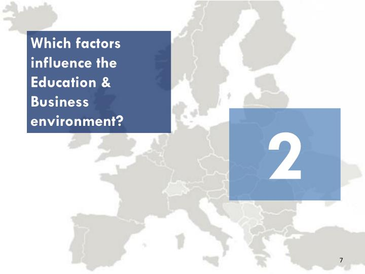 Which factors influence the Education & Business environment?