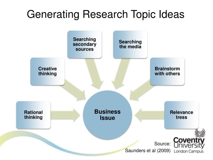Generating Research Topic Ideas