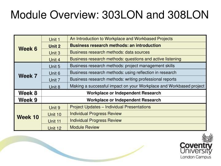 Module Overview: 303LON and 308LON