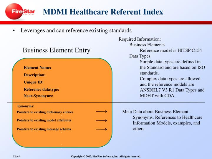 MDMI Healthcare Referent Index