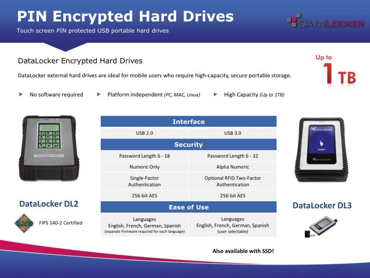 PIN Encrypted Hard Drives