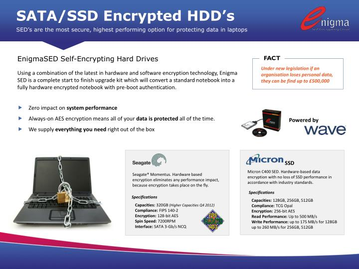 SATA/SSD Encrypted HDD's
