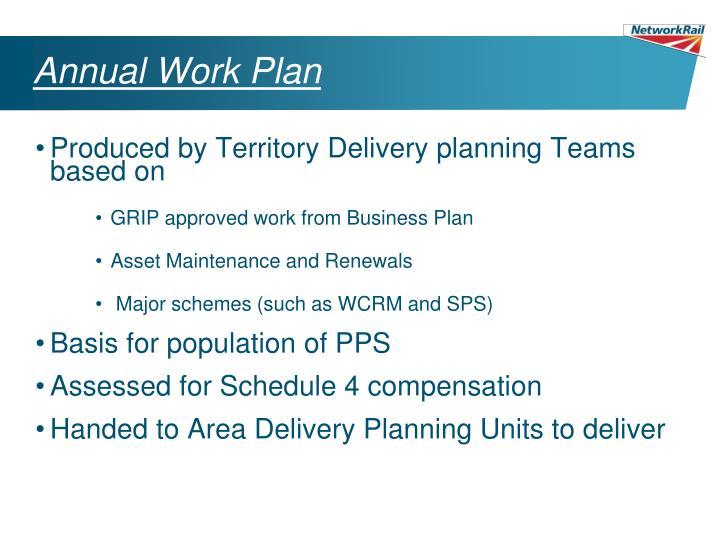 Annual Work Plan