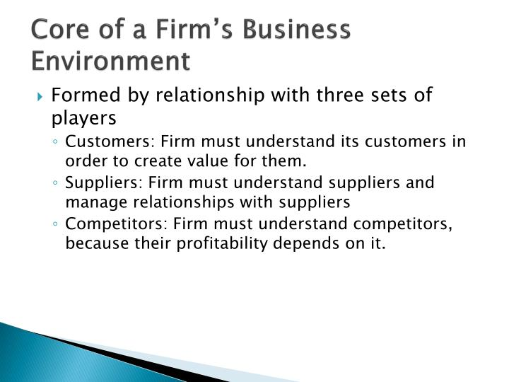 Core of a Firm's Business Environment