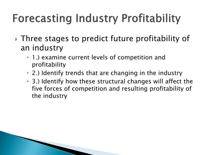 Forecasting Industry Profitability