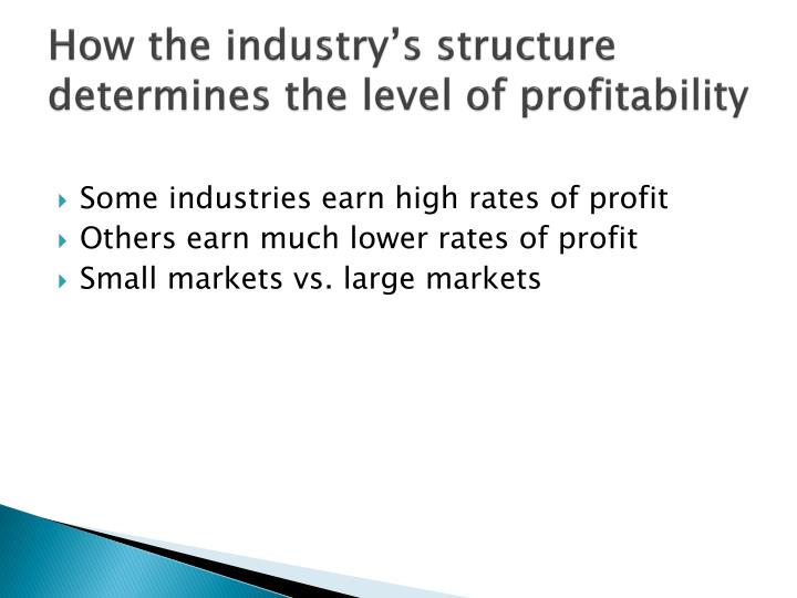 How the industry's structure determines the level of profitability
