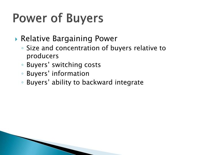 Power of Buyers