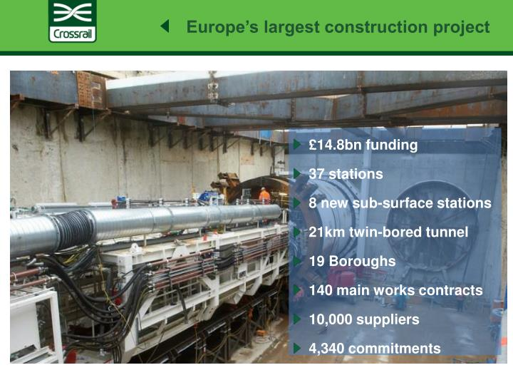 Europe's largest construction project