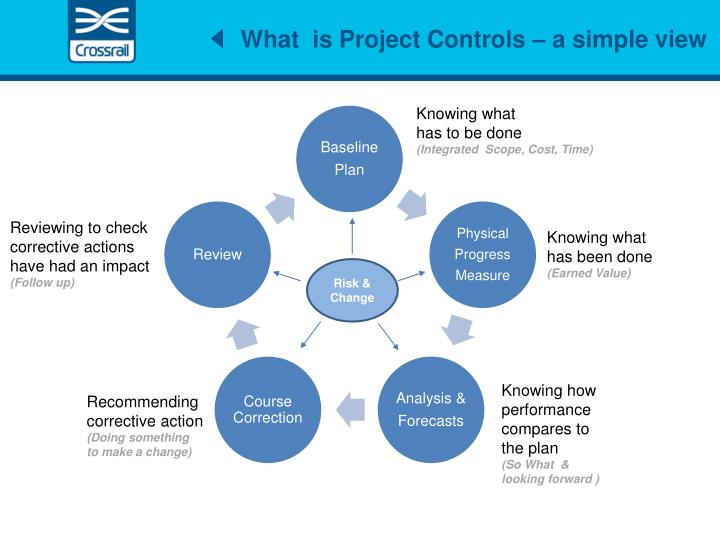 What  is Project Controls – a simple view