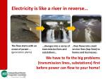 electricity is like a river in reverse