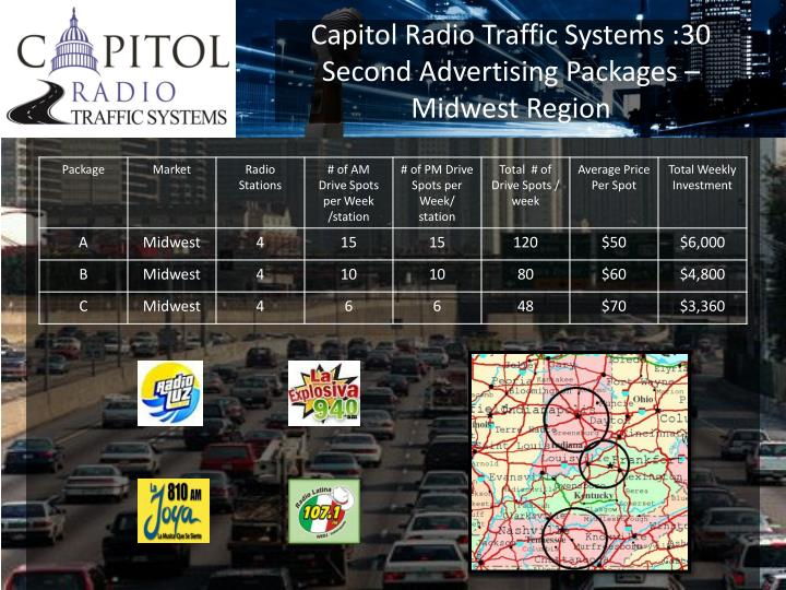 Capitol Radio Traffic Systems :30 Second Advertising Packages – Midwest Region