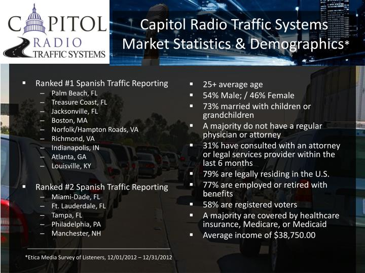 Capitol Radio Traffic Systems