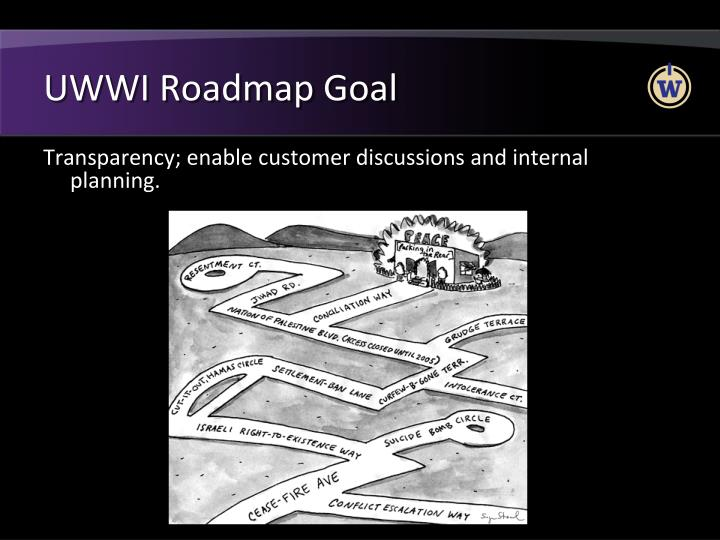 UWWI Roadmap Goal