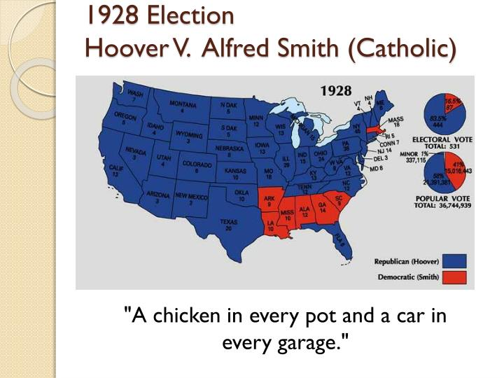 A Chicken In Every Pot And A Car In Every Garage PPT - Republican Decad...