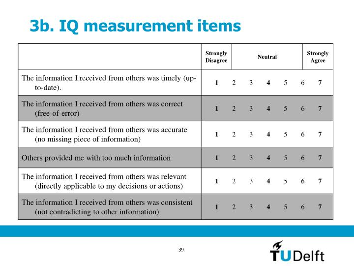 3b. IQ measurement items